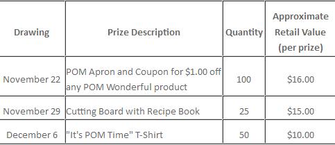pom-prizes