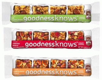Goodness-Knows-Snack-Squares copy